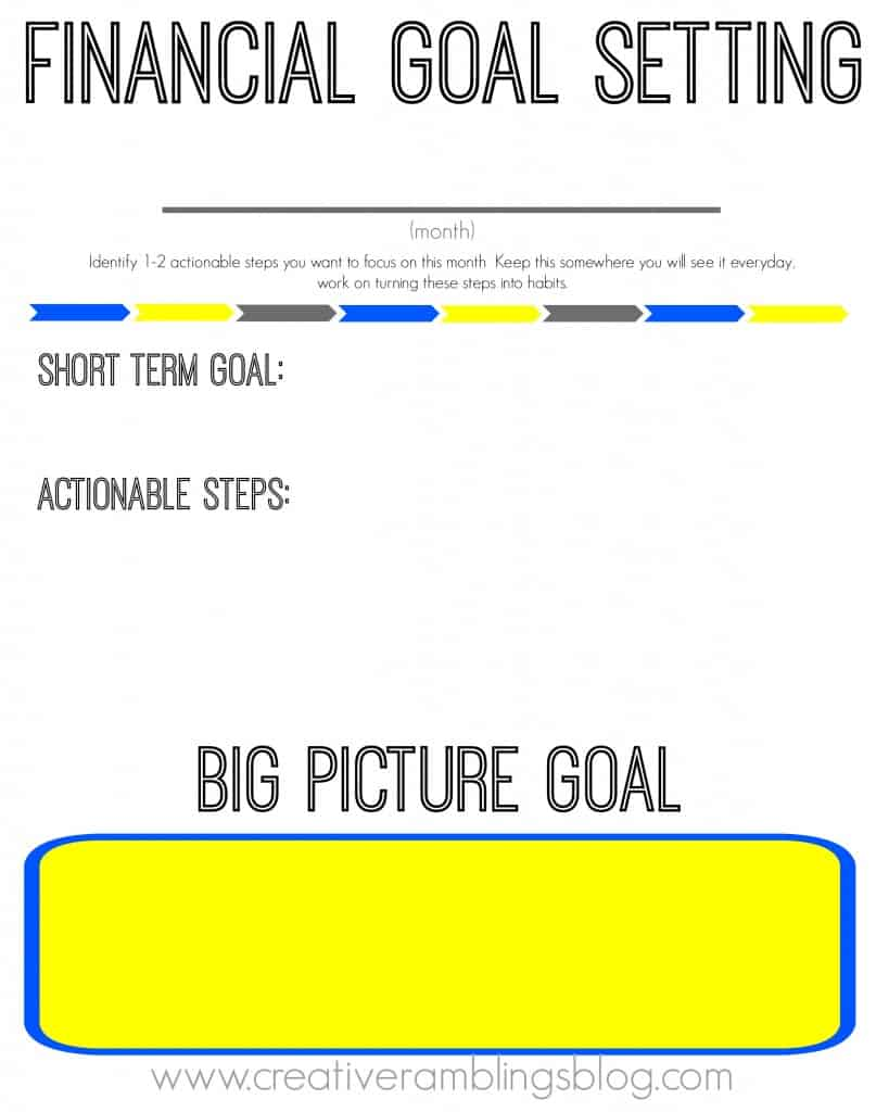 financial goal setting monthly habits